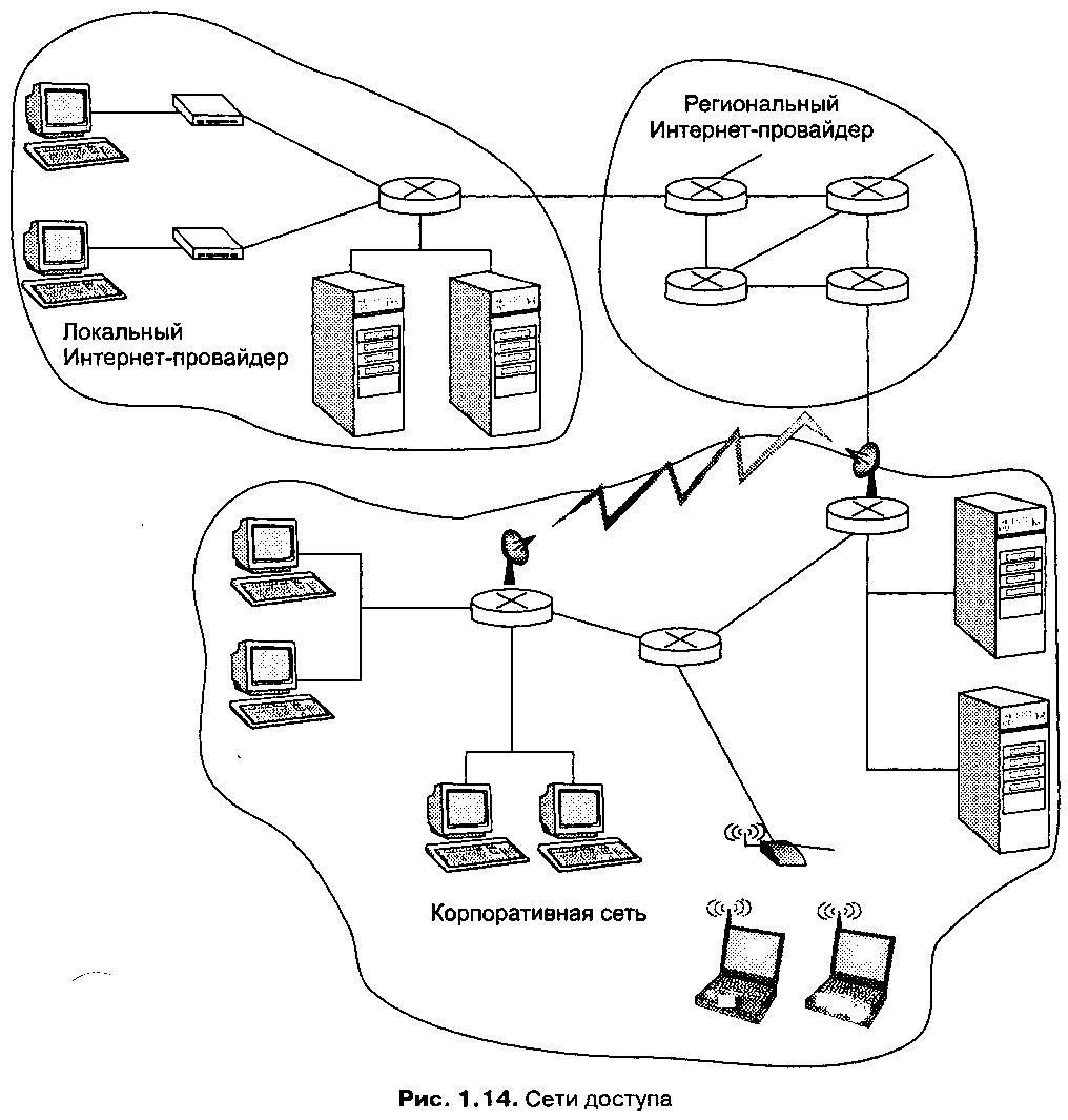 Как подключить интернет через маршрутизатор 6