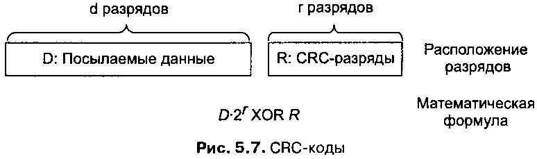 Руководство По Crc Алгоритмам Обнаружения
